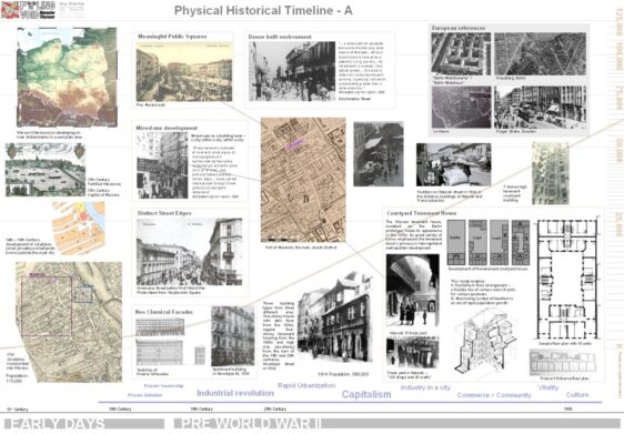 Warsaw Muranów Architecture Project – First Semester Summary